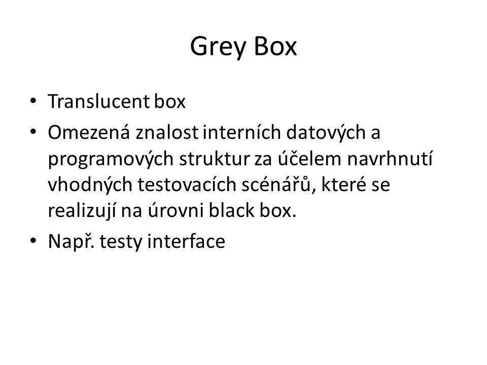 Grey Box Translucent box Omezená znalost interních datových a programových struktur za účelem navrhnutí vhodných testovacích scénářů, které se realizují na úrovni black box.