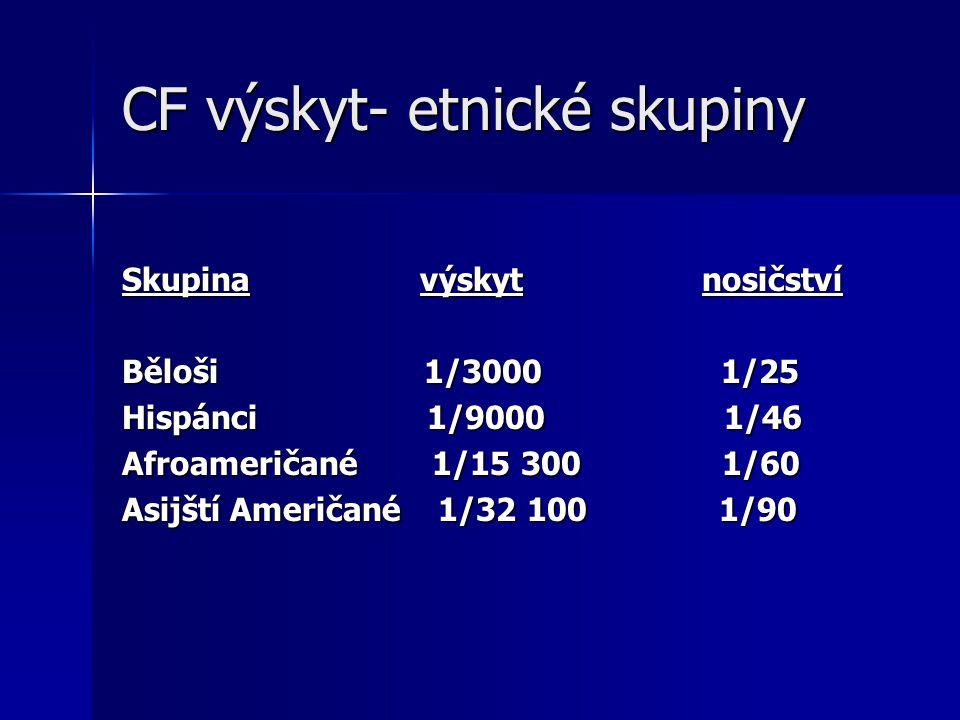CF výskyt- etnické skupiny Skupina výskyt nosičství Běloši 1/3000 1/25 Hispánci 1/9000 1/46 Afroameričané 1/15 300 1/60 Asijští Američané 1/32 100 1/90