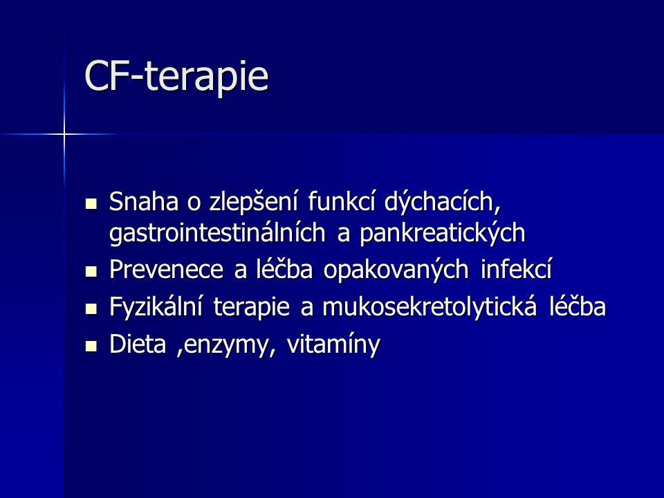 CF-terapie Snaha o zlepšení funkcí dýchacích, gastrointestinálních a pankreatických Snaha o zlepšení funkcí dýchacích, gastrointestinálních a pankreatických Prevenece a léčba opakovaných infekcí Prevenece a léčba opakovaných infekcí Fyzikální terapie a mukosekretolytická léčba Fyzikální terapie a mukosekretolytická léčba Dieta,enzymy, vitamíny Dieta,enzymy, vitamíny