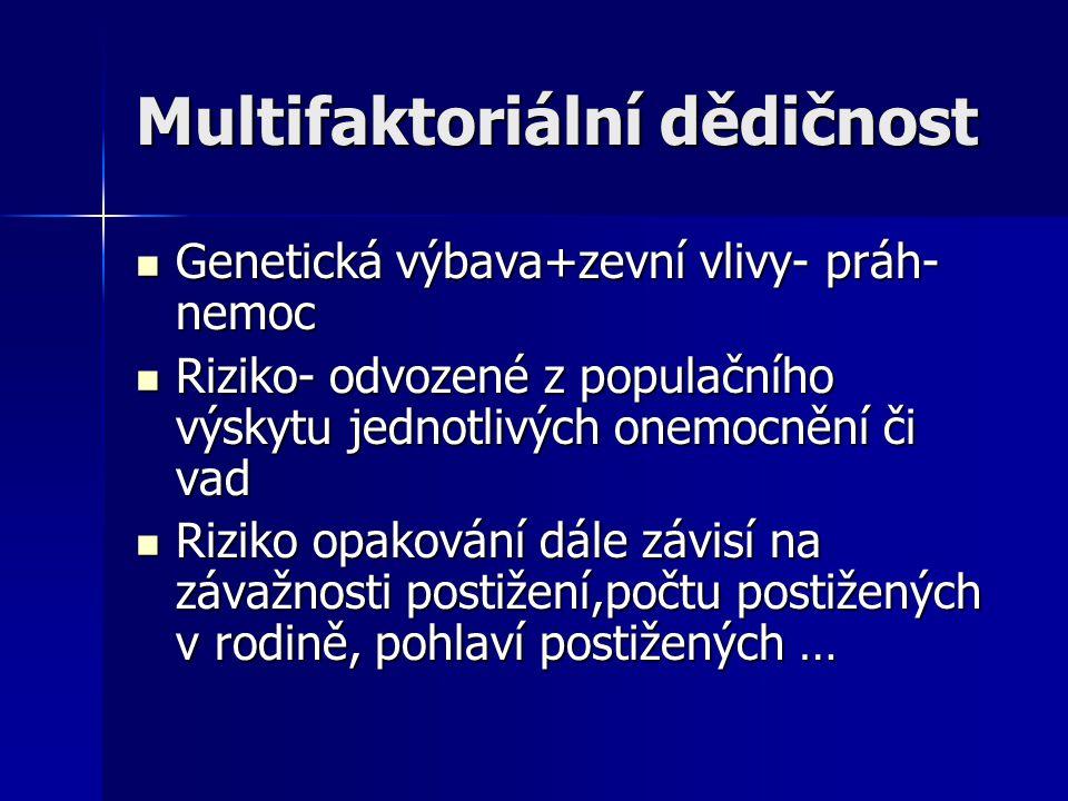 Multifaktoriální dědičnost Genetická výbava+zevní vlivy- práh- nemoc Genetická výbava+zevní vlivy- práh- nemoc Riziko- odvozené z populačního výskytu jednotlivých onemocnění či vad Riziko- odvozené z populačního výskytu jednotlivých onemocnění či vad Riziko opakování dále závisí na závažnosti postižení,počtu postižených v rodině, pohlaví postižených … Riziko opakování dále závisí na závažnosti postižení,počtu postižených v rodině, pohlaví postižených …