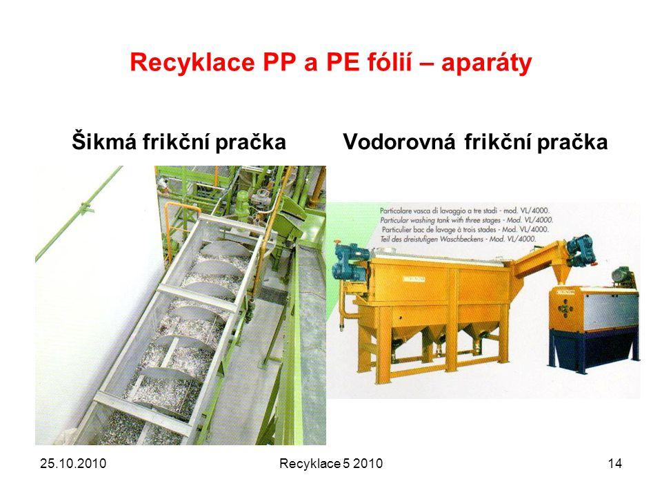 Recyklace PP a PE fólií – aparáty Šikmá frikční pračkaVodorovná frikční pračka 25.10.2010Recyklace 5 201014