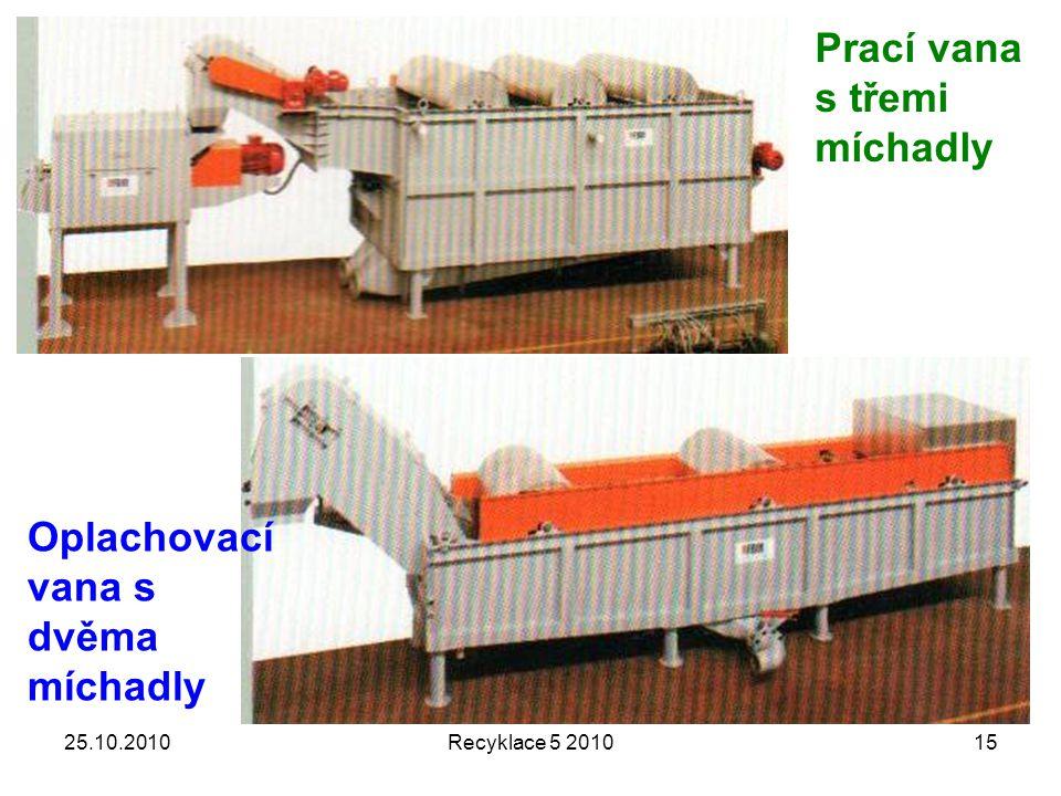 25.10.2010Recyklace 5 201015 Prací vana s třemi míchadly Oplachovací vana s dvěma míchadly