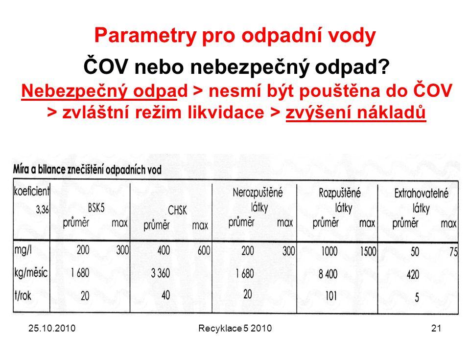 Parametry pro odpadní vody 25.10.2010Recyklace 5 201021 ČOV nebo nebezpečný odpad.