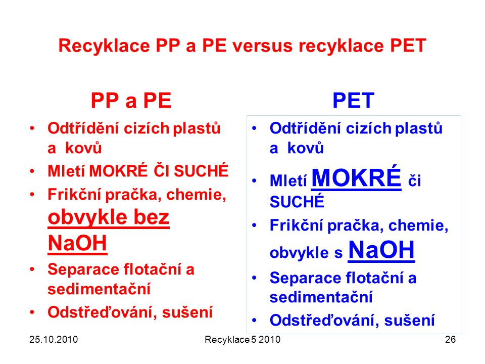 Recyklace PP a PE versus recyklace PET PP a PE Odtřídění cizích plastů a kovů Mletí MOKRÉ ČI SUCHÉ Frikční pračka, chemie, obvykle bez NaOH Separace flotační a sedimentační Odstřeďování, sušení PET Odtřídění cizích plastů a kovů Mletí MOKRÉ či SUCHÉ Frikční pračka, chemie, obvykle s NaOH Separace flotační a sedimentační Odstřeďování, sušení 25.10.2010Recyklace 5 201026
