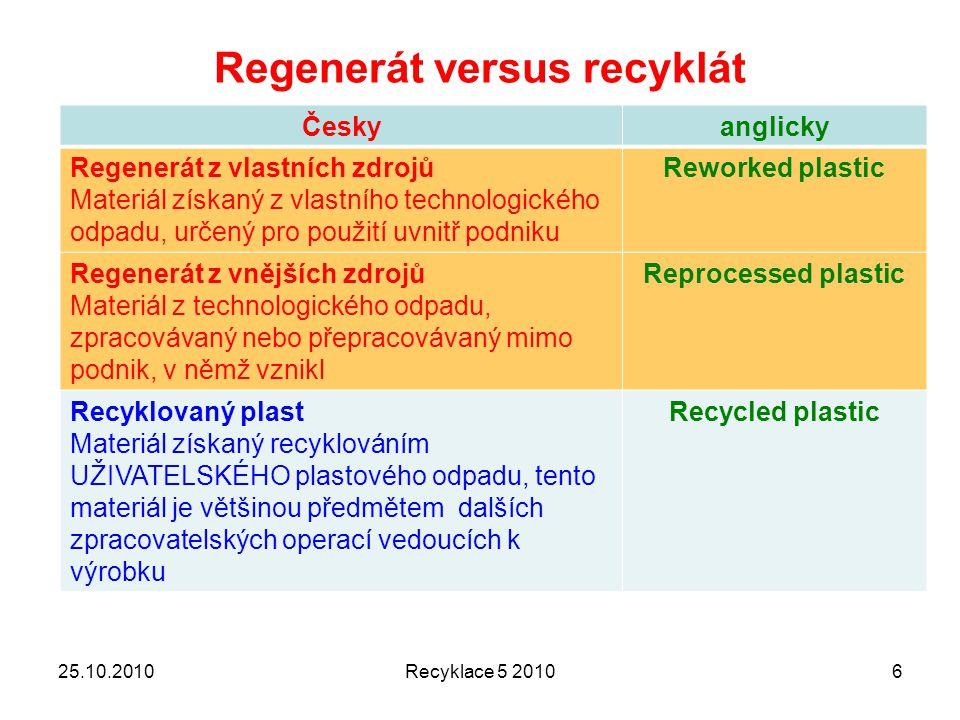Regenerát versus recyklát Českyanglicky Regenerát z vlastních zdrojů Materiál získaný z vlastního technologického odpadu, určený pro použití uvnitř podniku Reworked plastic Regenerát z vnějších zdrojů Materiál z technologického odpadu, zpracovávaný nebo přepracovávaný mimo podnik, v němž vznikl Reprocessed plastic Recyklovaný plast Materiál získaný recyklováním UŽIVATELSKÉHO plastového odpadu, tento materiál je většinou předmětem dalších zpracovatelských operací vedoucích k výrobku Recycled plastic Recyklace 5 2010625.10.2010