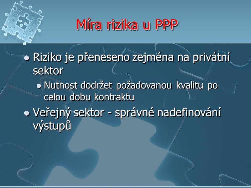 Míra rizika u PPP Riziko je přeneseno zejména na privátní sektor Nutnost dodržet požadovanou kvalitu po celou dobu kontraktu Veřejný sektor - správné