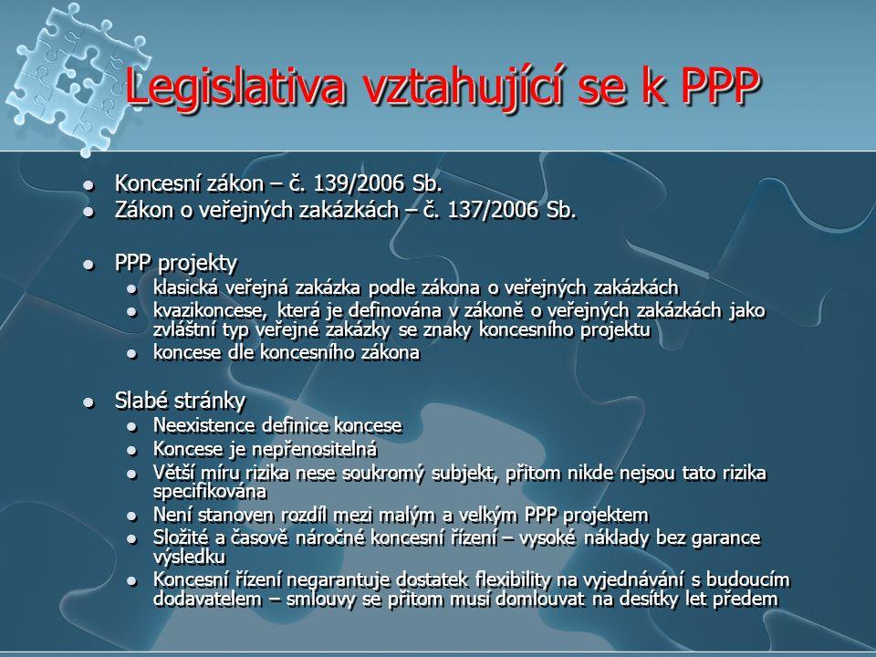 Legislativa vztahující se k PPP Koncesní zákon – č. 139/2006 Sb. Zákon o veřejných zakázkách – č. 137/2006 Sb. PPP projekty klasická veřejná zakázka p