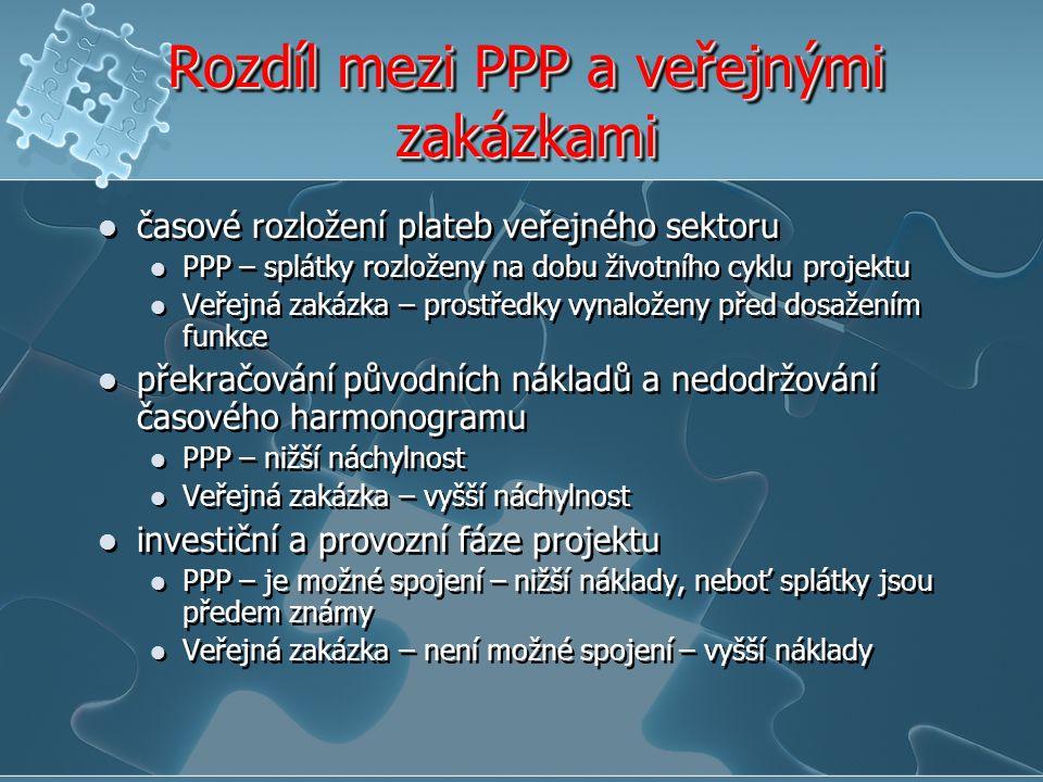 Rozdíl mezi PPP a veřejnými zakázkami časové rozložení plateb veřejného sektoru PPP – splátky rozloženy na dobu životního cyklu projektu Veřejná zakáz