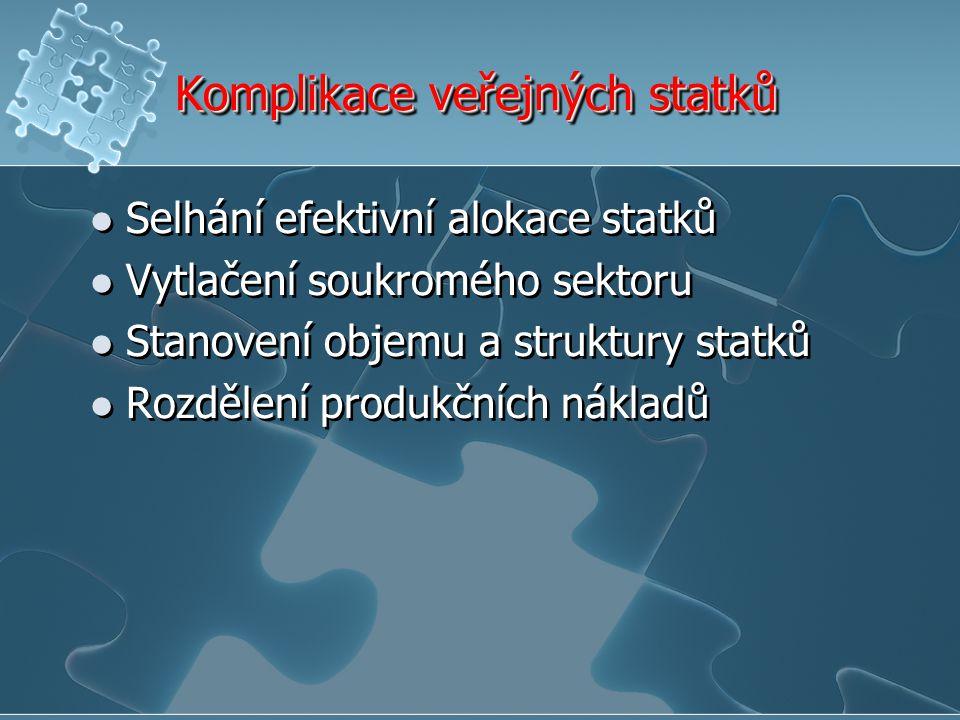 Komplikace veřejných statků Selhání efektivní alokace statků Vytlačení soukromého sektoru Stanovení objemu a struktury statků Rozdělení produkčních ná
