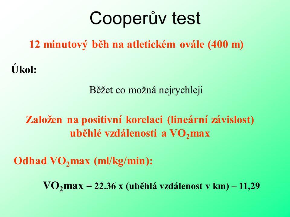 Cooperův test 12 minutový běh na atletickém ovále (400 m) Úkol: Běžet co možná nejrychleji Založen na positivní korelaci (lineární závislost) uběhlé vzdálenosti a VO 2 max VO 2 max = 22.36 x (uběhlá vzdálenost v km) – 11,29 Odhad VO 2 max (ml/kg/min):