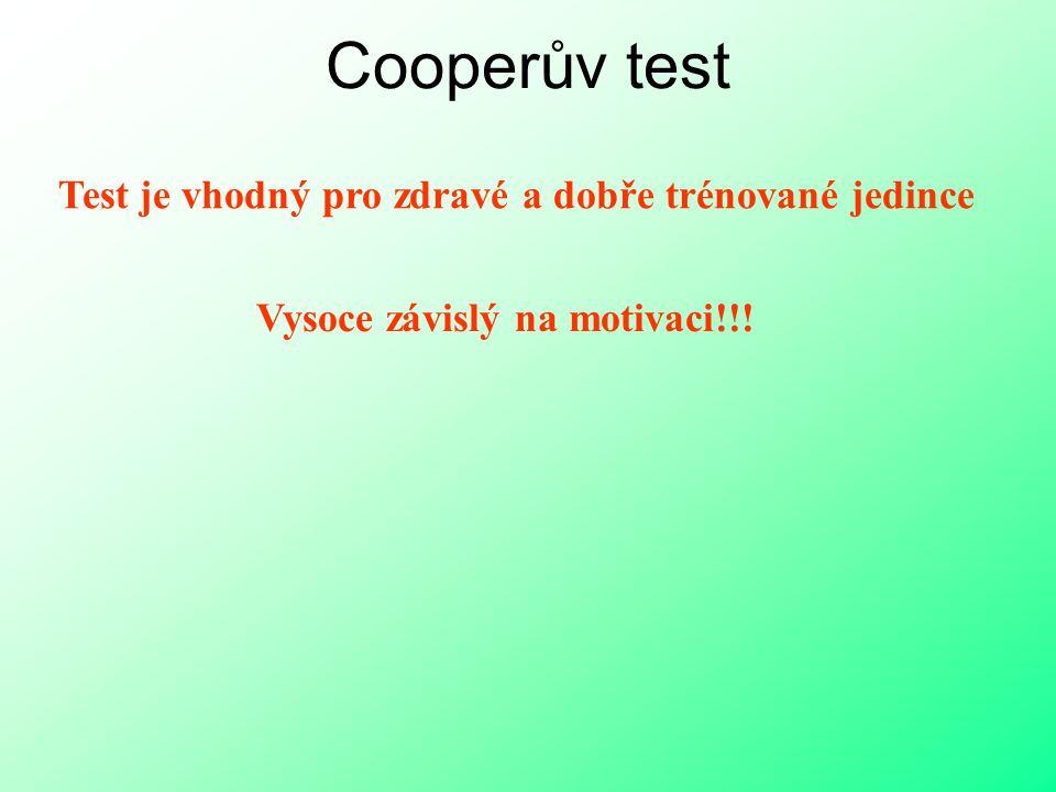 Cooperův test Test je vhodný pro zdravé a dobře trénované jedince Vysoce závislý na motivaci!!!