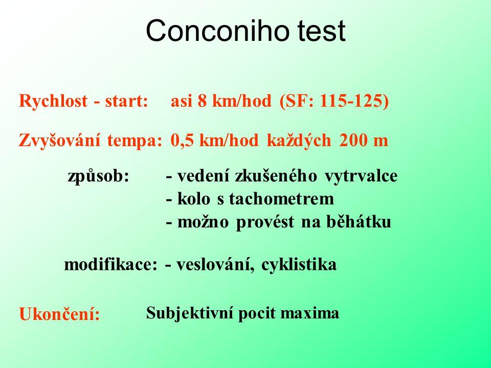 Conconiho test Rychlost - start: asi 8 km/hod (SF: 115-125) Zvyšování tempa: 0,5 km/hod každých 200 m Ukončení: Subjektivní pocit maxima způsob: - vedení zkušeného vytrvalce - kolo s tachometrem - možno provést na běhátku modifikace: - veslování, cyklistika