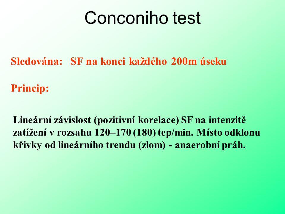 Conconiho test Sledována: SF na konci každého 200m úseku Princip: Lineární závislost (pozitivní korelace) SF na intenzitě zatížení v rozsahu 120–170 (180) tep/min.
