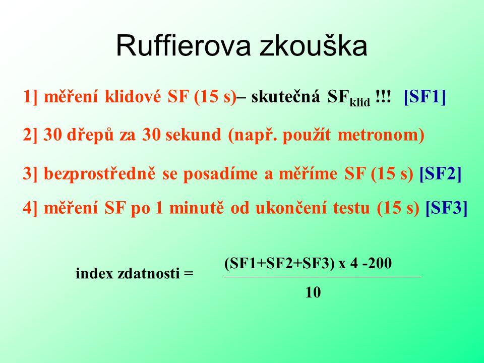 Ruffierova zkouška 1] měření klidové SF (15 s)– skutečná SF klid !!! [SF1] 2] 30 dřepů za 30 sekund (např. použít metronom) 3] bezprostředně se posadí