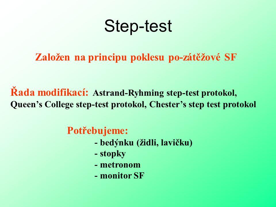 Step-test Založen na principu poklesu po-zátěžové SF Řada modifikací: Astrand-Ryhming step-test protokol, Queen's College step-test protokol, Chester's step test protokol Potřebujeme: - bedýnku (židli, lavičku) - stopky - metronom - monitor SF