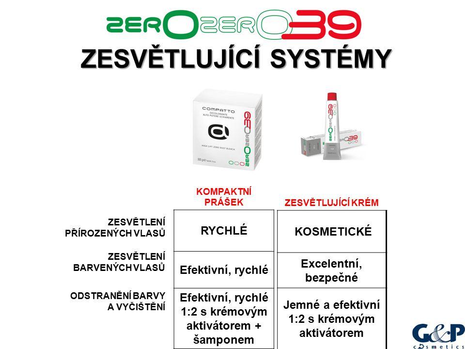 ZESVĚTLENÍ PŘÍROZENÝCH VLASŮ ZESVĚTLENÍ BARVENÝCH VLASŮ ODSTRANĚNÍ BARVY A VYČIŠTĚNÍ KOMPAKTNÍ PRÁŠEK RYCHLÉ Efektivní, rychlé 1:2 s krémovým aktivátorem + šamponem ZESVĚTLUJÍCÍ KRÉM KOSMETICKÉ Excelentní, bezpečné Jemné a efektivní 1:2 s krémovým aktivátorem ZESVĚTLUJÍCÍ SYSTÉMY ZESVĚTLUJÍCÍ SYSTÉMY