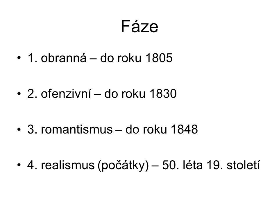 Fáze 1. obranná – do roku 1805 2. ofenzivní – do roku 1830 3. romantismus – do roku 1848 4. realismus (počátky) – 50. léta 19. století