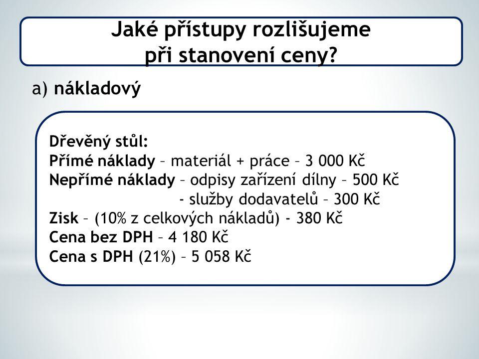 a) nákladový Jaké přístupy rozlišujeme při stanovení ceny? Dřevěný stůl: Přímé náklady – materiál + práce – 3 000 Kč Nepřímé náklady – odpisy zařízení