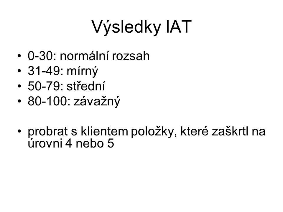 Výsledky IAT 0-30: normální rozsah 31-49: mírný 50-79: střední 80-100: závažný probrat s klientem položky, které zaškrtl na úrovni 4 nebo 5