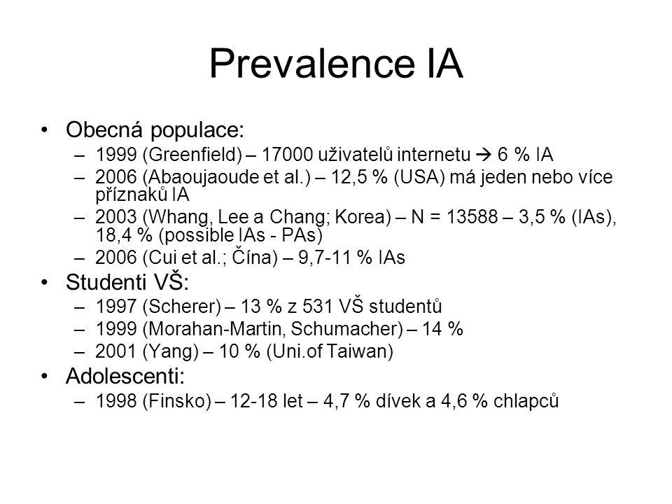 Prevalence IA Obecná populace: –1999 (Greenfield) – 17000 uživatelů internetu  6 % IA –2006 (Abaoujaoude et al.) – 12,5 % (USA) má jeden nebo více příznaků IA –2003 (Whang, Lee a Chang; Korea) – N = 13588 – 3,5 % (IAs), 18,4 % (possible IAs - PAs) –2006 (Cui et al.; Čína) – 9,7-11 % IAs Studenti VŠ: –1997 (Scherer) – 13 % z 531 VŠ studentů –1999 (Morahan-Martin, Schumacher) – 14 % –2001 (Yang) – 10 % (Uni.of Taiwan) Adolescenti: –1998 (Finsko) – 12-18 let – 4,7 % dívek a 4,6 % chlapců
