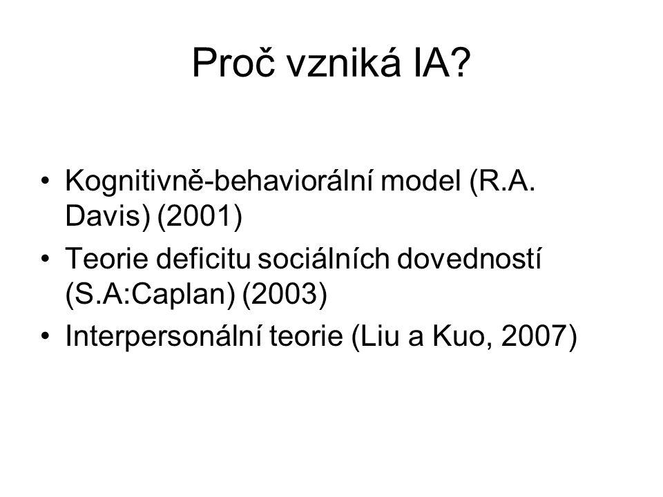Proč vzniká IA.Kognitivně-behaviorální model (R.A.