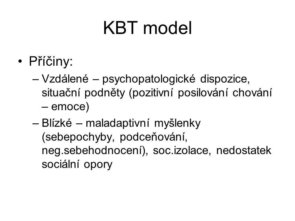 KBT model Příčiny: –Vzdálené – psychopatologické dispozice, situační podněty (pozitivní posilování chování – emoce) –Blízké – maladaptivní myšlenky (sebepochyby, podceňování, neg.sebehodnocení), soc.izolace, nedostatek sociální opory