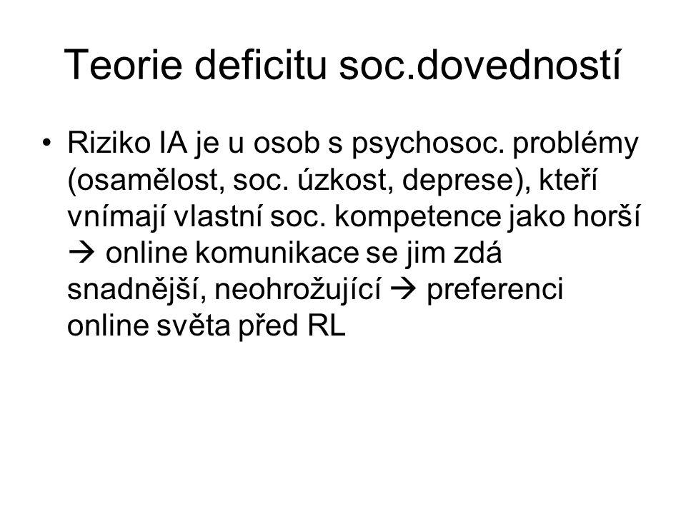 Teorie deficitu soc.dovedností Riziko IA je u osob s psychosoc.
