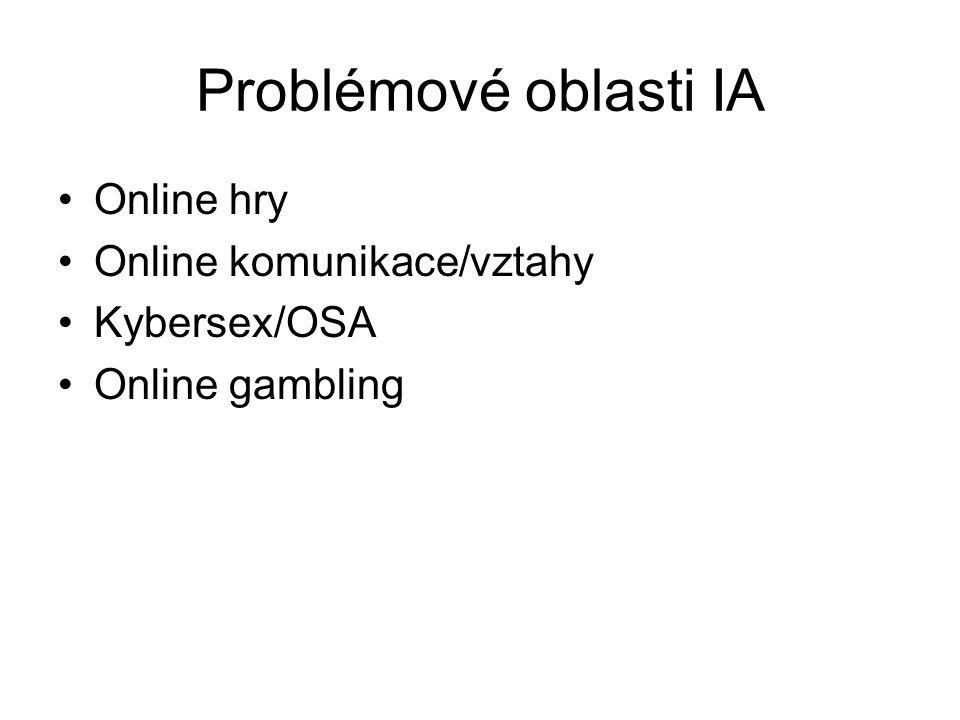 Problémové oblasti IA Online hry Online komunikace/vztahy Kybersex/OSA Online gambling