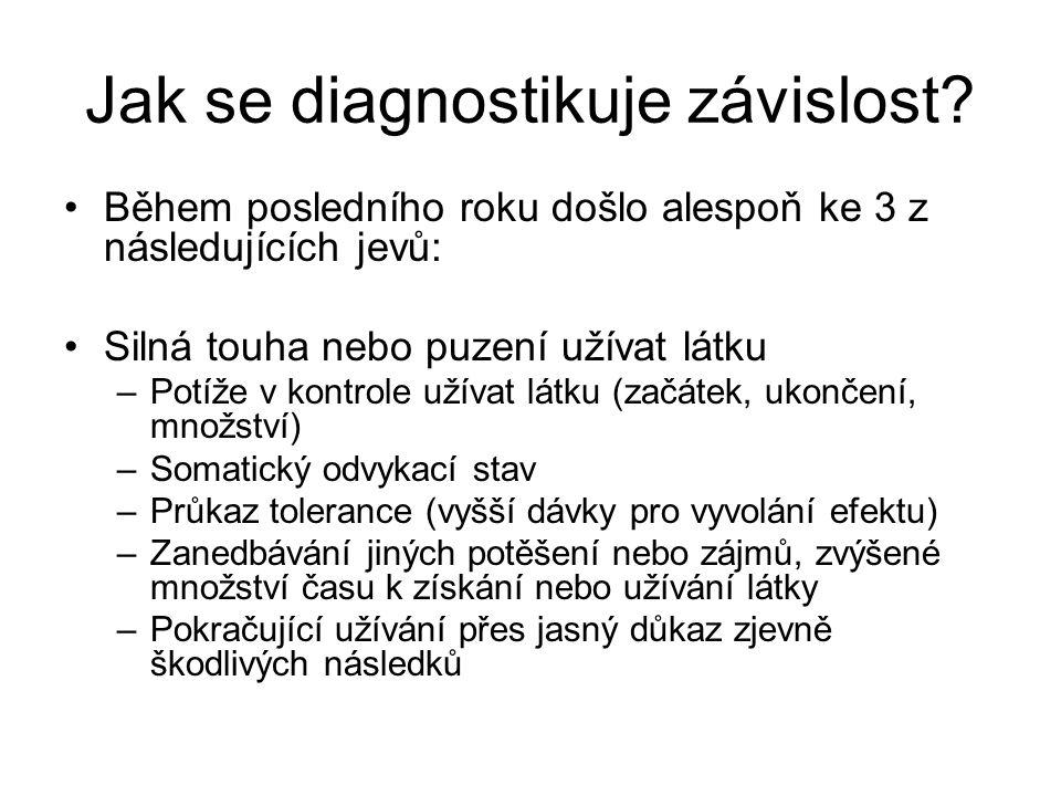 Jak se diagnostikuje závislost.