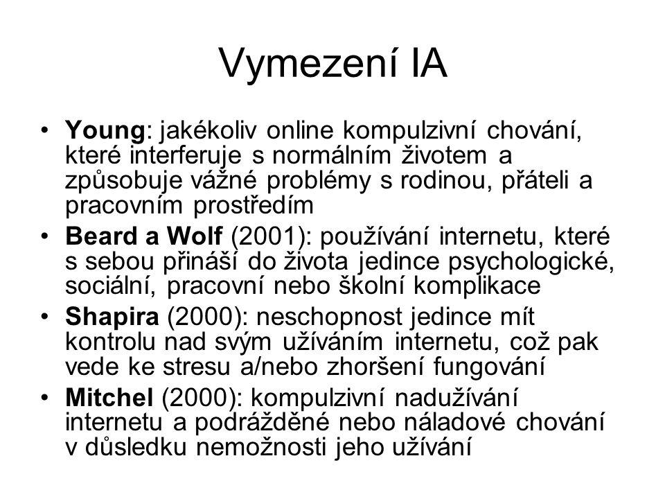 Vymezení IA Young: jakékoliv online kompulzivní chování, které interferuje s normálním životem a způsobuje vážné problémy s rodinou, přáteli a pracovním prostředím Beard a Wolf (2001): používání internetu, které s sebou přináší do života jedince psychologické, sociální, pracovní nebo školní komplikace Shapira (2000): neschopnost jedince mít kontrolu nad svým užíváním internetu, což pak vede ke stresu a/nebo zhoršení fungování Mitchel (2000): kompulzivní nadužívání internetu a podrážděné nebo náladové chování v důsledku nemožnosti jeho užívání