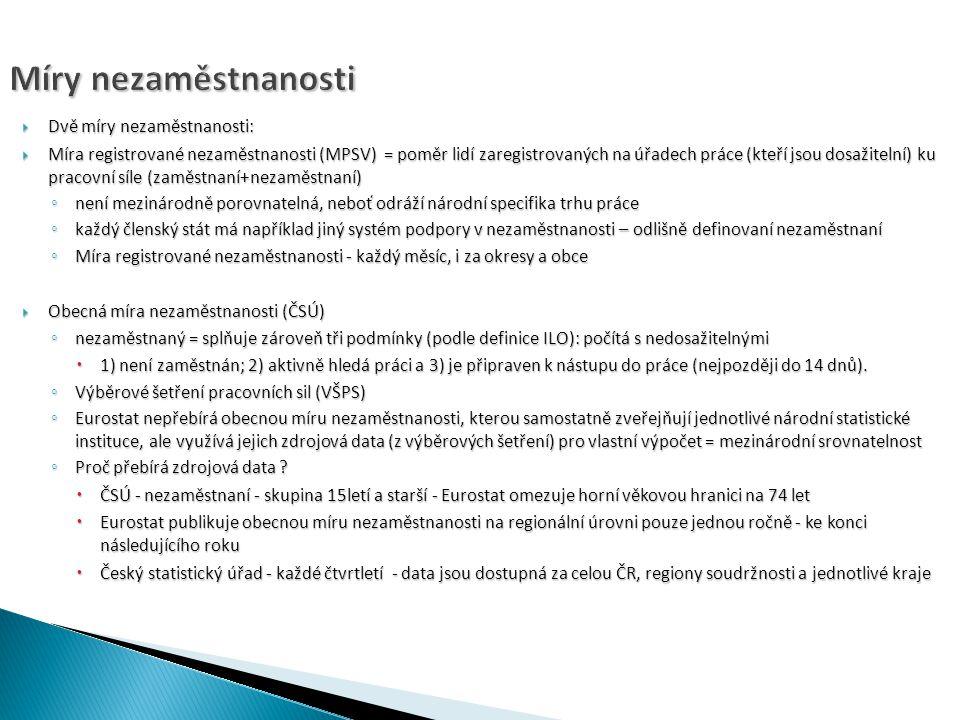 Míry nezaměstnanosti  Dvě míry nezaměstnanosti:  Míra registrované nezaměstnanosti (MPSV) = poměr lidí zaregistrovaných na úřadech práce (kteří jsou