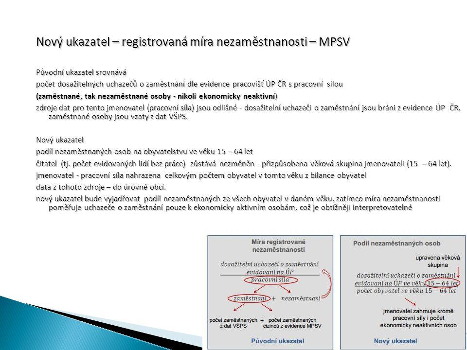 Nový ukazatel – registrovaná míra nezaměstnanosti – MPSV Původní ukazatel srovnává počet dosažitelných uchazečů o zaměstnání dle evidence pracovišť ÚP
