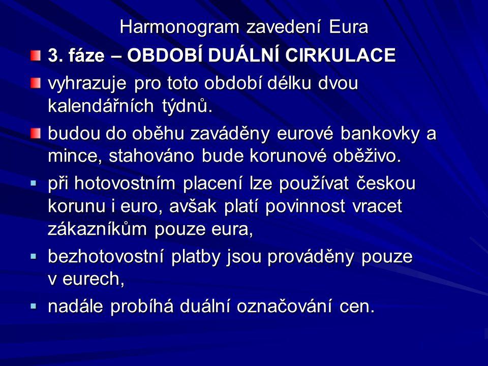 Harmonogram zavedení Eura 3. fáze – OBDOBÍ DUÁLNÍ CIRKULACE vyhrazuje pro toto období délku dvou kalendářních týdnů. budou do oběhu zaváděny eurové ba