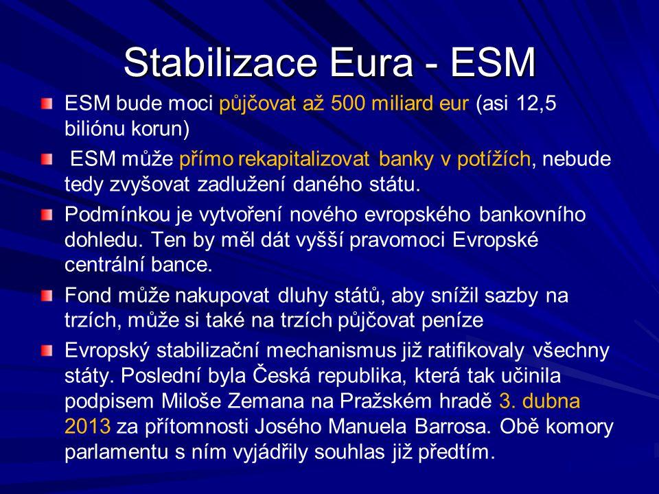 Stabilizace Eura - ESM ESM bude moci půjčovat až 500 miliard eur (asi 12,5 biliónu korun) ESM může přímo rekapitalizovat banky v potížích, nebude tedy