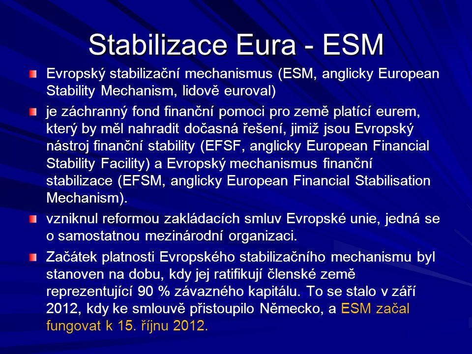 Stabilizace Eura - ESM Evropský stabilizační mechanismus (ESM, anglicky European Stability Mechanism, lidově euroval) je záchranný fond finanční pomoci pro země platící eurem, který by měl nahradit dočasná řešení, jimiž jsou Evropský nástroj finanční stability (EFSF, anglicky European Financial Stability Facility) a Evropský mechanismus finanční stabilizace (EFSM, anglicky European Financial Stabilisation Mechanism).