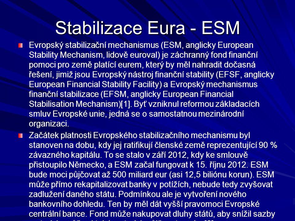 Stabilizace Eura - ESM Evropský stabilizační mechanismus (ESM, anglicky European Stability Mechanism, lidově euroval) je záchranný fond finanční pomoci pro země platící eurem, který by měl nahradit dočasná řešení, jimiž jsou Evropský nástroj finanční stability (EFSF, anglicky European Financial Stability Facility) a Evropský mechanismus finanční stabilizace (EFSM, anglicky European Financial Stabilisation Mechanism)[1].