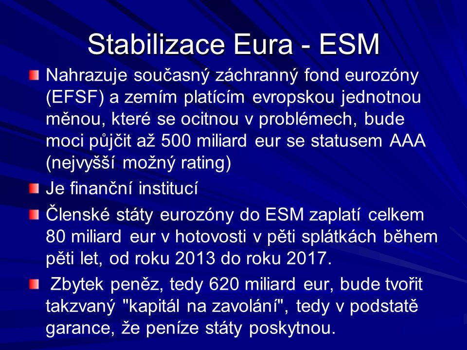 Stabilizace Eura - ESM Nahrazuje současný záchranný fond eurozóny (EFSF) a zemím platícím evropskou jednotnou měnou, které se ocitnou v problémech, bu