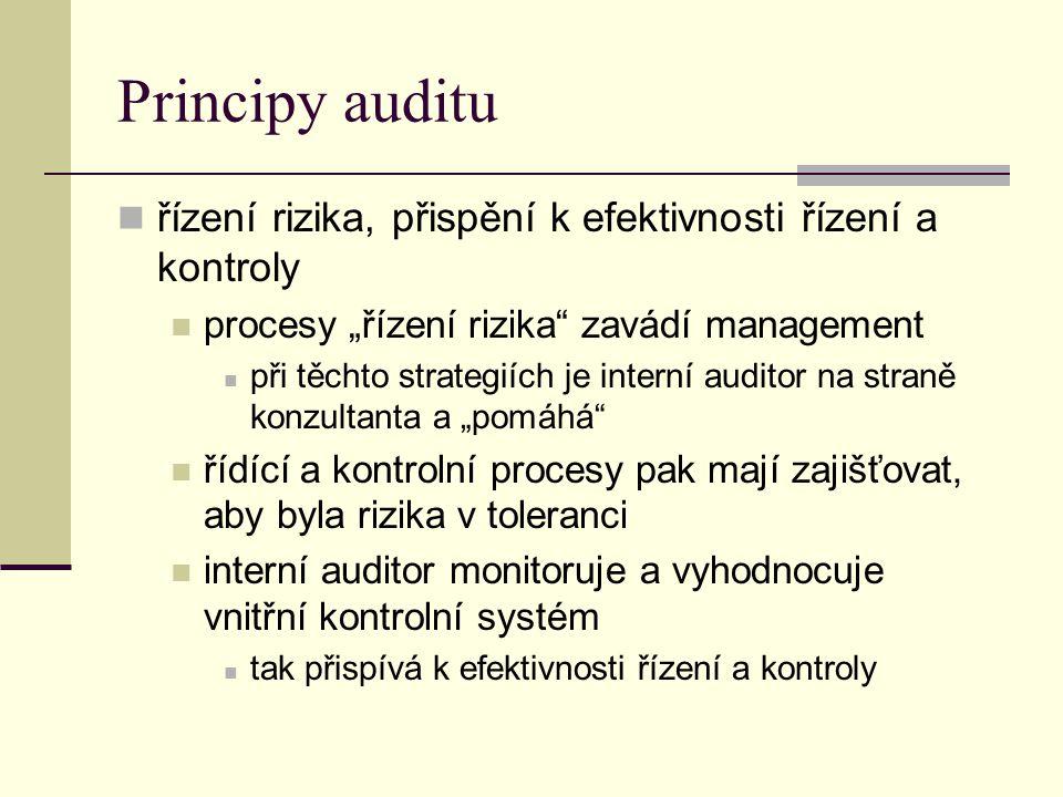 """Principy auditu řízení rizika, přispění k efektivnosti řízení a kontroly procesy """"řízení rizika"""" zavádí management při těchto strategiích je interní a"""