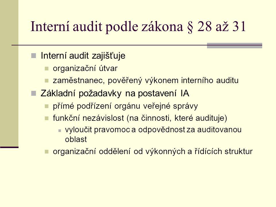 Interní audit podle zákona § 28 až 31 Interní audit zajišťuje organizační útvar zaměstnanec, pověřený výkonem interního auditu Základní požadavky na p