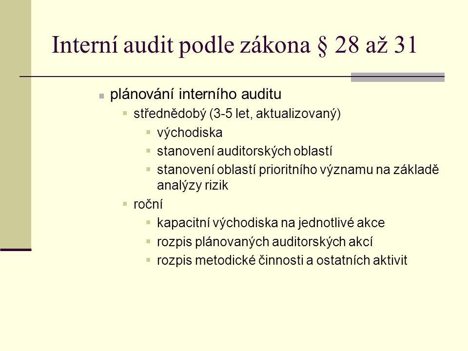 Interní audit podle zákona § 28 až 31 plánování interního auditu  střednědobý (3-5 let, aktualizovaný)  východiska  stanovení auditorských oblastí