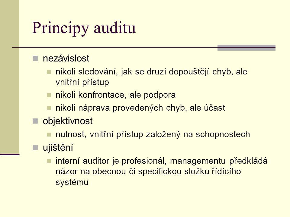 Principy auditu poradenství nestačí pouze změřit velikost mezery v systému, ale navrhnout, jak ji překlenout nebo příště předejít jejímu vzniku budováním řídícího kontrolního systému přidání hodnoty organizace existují proto, aby vytvářely hodnotu nebo užitek vlastníkům, klientům nebo ostatním toto pojetí zakládá účel jejich existence interní auditoři mohou ve formě konzultace, doporučení, auditorské zprávy nebo v jiných produktech poskytnout informace pro pochopení a zhodnocení rizika