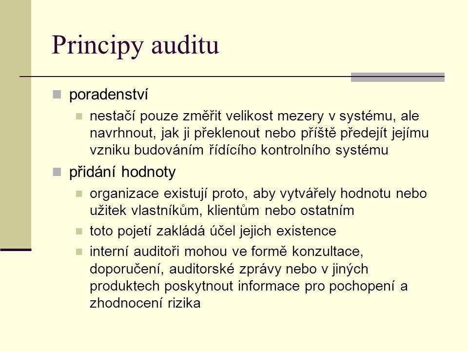Interní audit podle zákona § 28 až 31 Interní audit zajišťuje organizační útvar zaměstnanec, pověřený výkonem interního auditu Základní požadavky na postavení IA přímé podřízení orgánu veřejné správy funkční nezávislost (na činnosti, které audituje) vyloučit pravomoc a odpovědnost za auditovanou oblast organizační oddělení od výkonných a řídících struktur