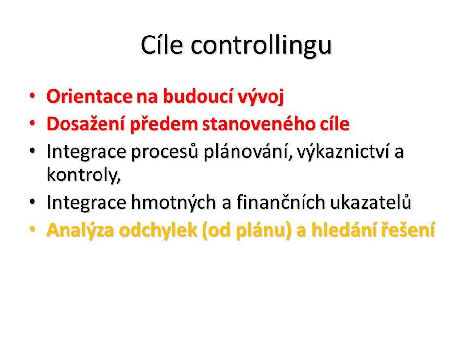 Cíle controllingu Orientace na budoucí vývoj Orientace na budoucí vývoj Dosažení předem stanoveného cíle Dosažení předem stanoveného cíle Integrace pr
