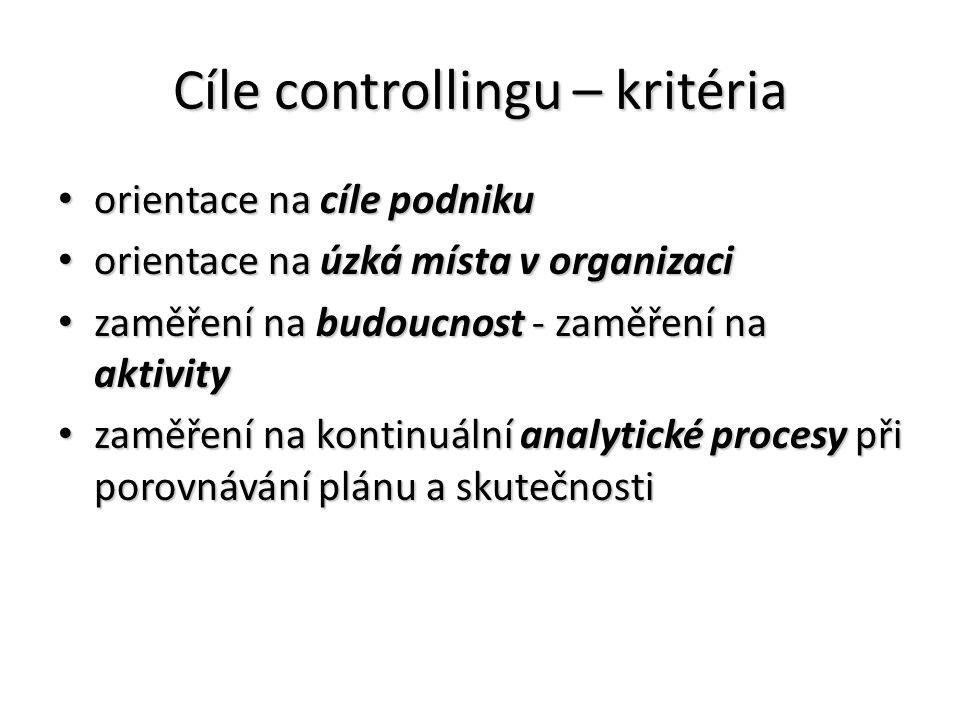 Cíle controllingu – kritéria orientace na cíle podniku orientace na cíle podniku orientace na úzká místa v organizaci orientace na úzká místa v organi