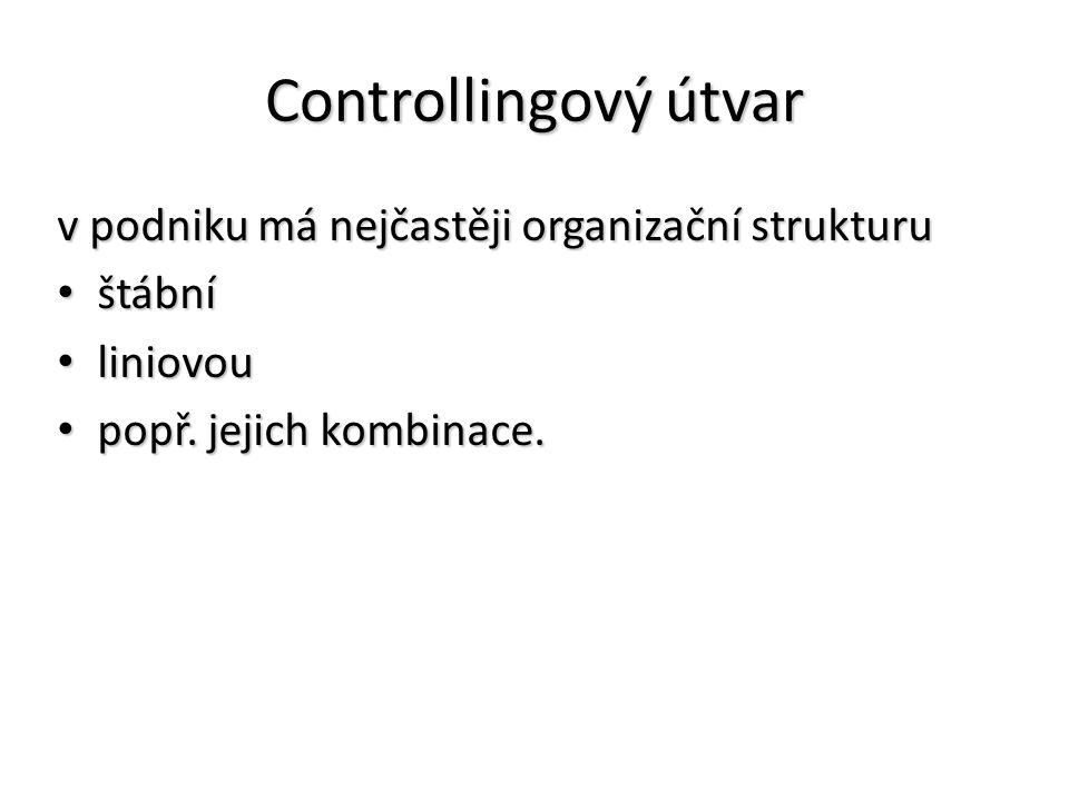 Controllingový útvar v podniku má nejčastěji organizační strukturu štábní štábní liniovou liniovou popř. jejich kombinace. popř. jejich kombinace.
