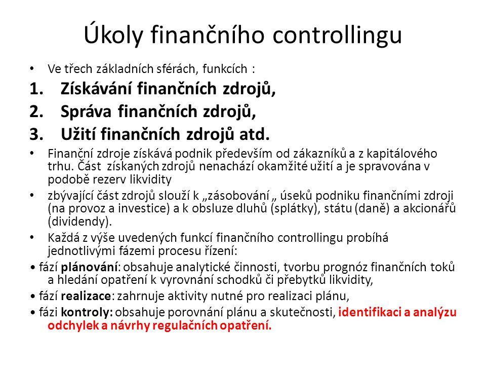 Úkoly finančního controllingu Ve třech základních sférách, funkcích : 1. Získávání finančních zdrojů, 2. Správa finančních zdrojů, 3. Užití finančních