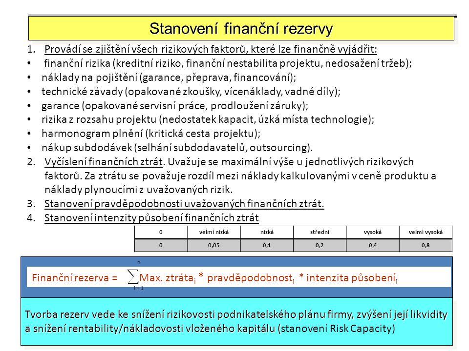 36 1.Provádí se zjištění všech rizikových faktorů, které lze finančně vyjádřit: finanční rizika (kreditní riziko, finanční nestabilita projektu, nedos