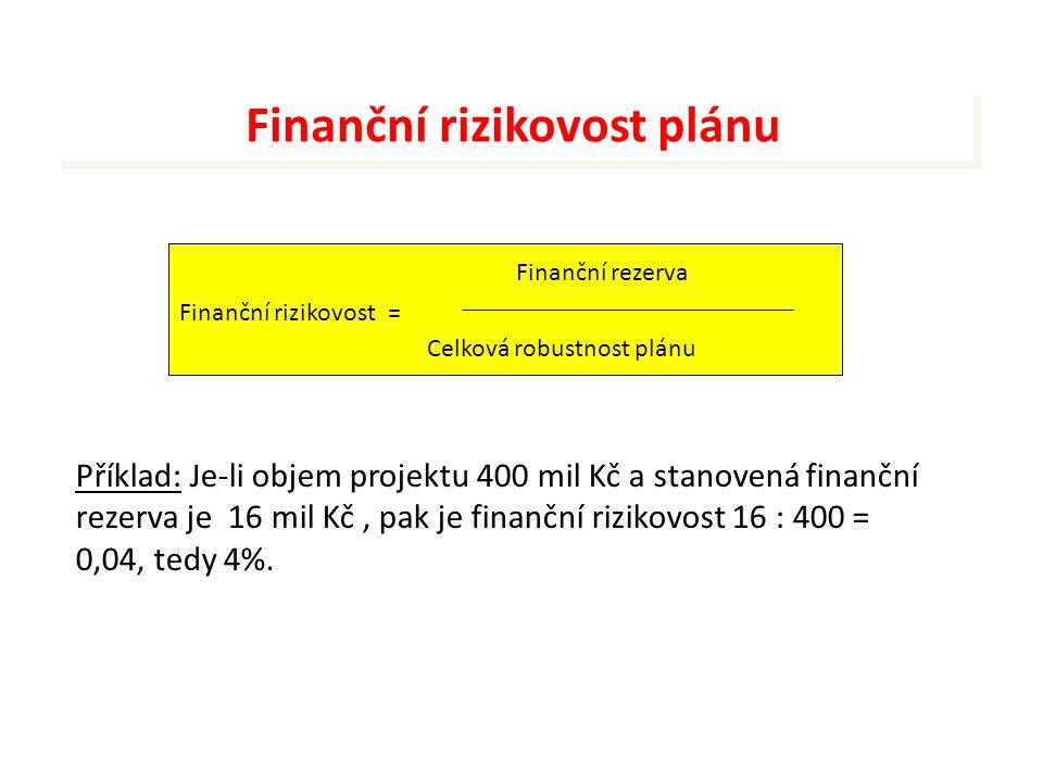 Finanční rezerva Finanční rizikovost= Celková robustnost plánu Finanční rizikovost plánu Příklad: Je-li objem projektu 400 mil Kč a stanovená finanční