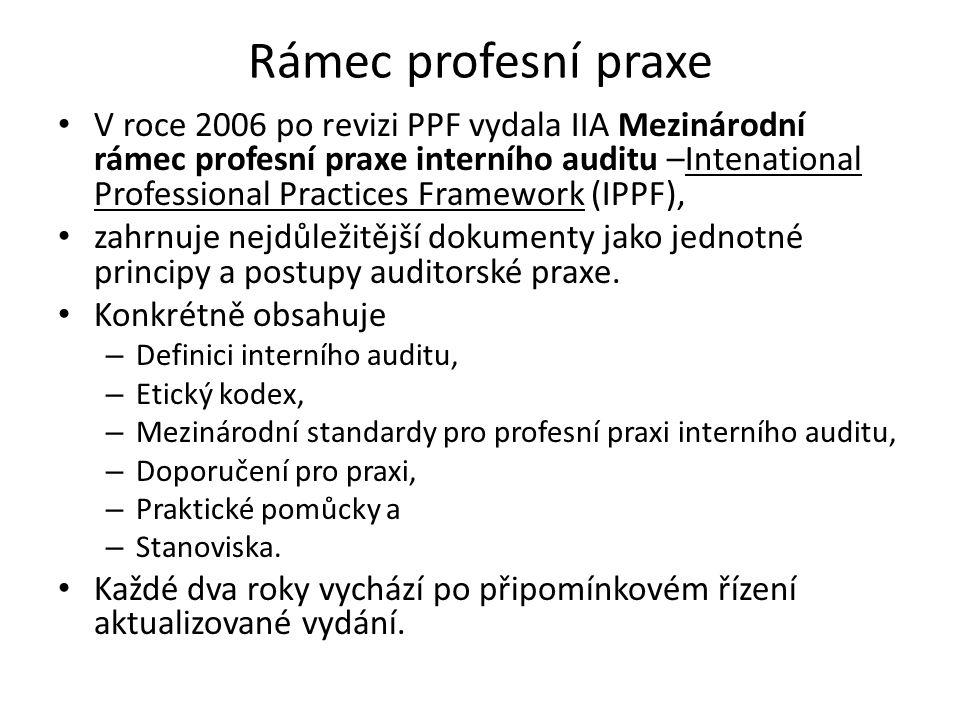 Rámec profesní praxe V roce 2006 po revizi PPF vydala IIA Mezinárodní rámec profesní praxe interního auditu –Intenational Professional Practices Frame