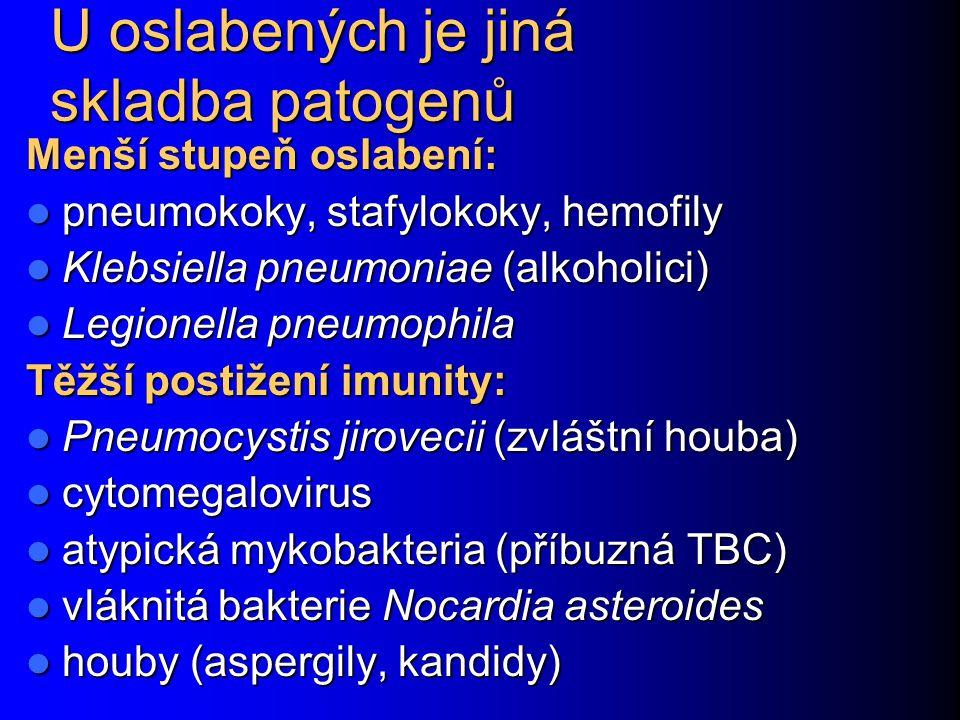 U oslabených je jiná skladba patogenů Menší stupeň oslabení: pneumokoky, stafylokoky, hemofily pneumokoky, stafylokoky, hemofily Klebsiella pneumoniae